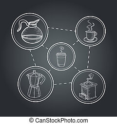 Coffee elements chalkboard illustration