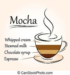 Coffee icon, mocha