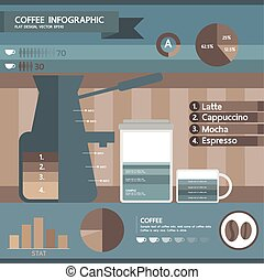 Coffee infographic, flat design, vector illustration