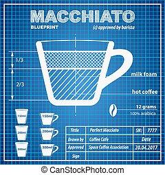 Coffee Macchiato composition and making scheme in blueprint...