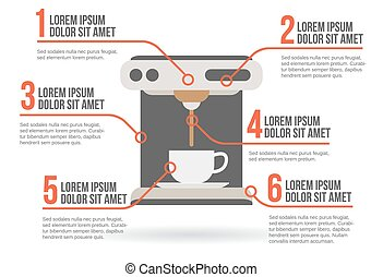 Coffee maker infographic, vector illustration