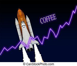 Coffee Stock Market