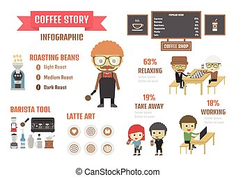 coffee infographic, stat and symbol on white background