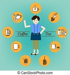 Coffee & Tea drink infographic