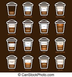 Coffee Types Set