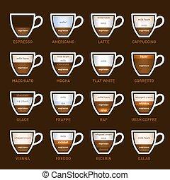 Coffee Types Set - Coffee Types on Dark Background. Vector...