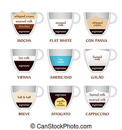 Coffee types - Vector, part 2/2