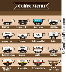 Coffee vector icon set menu.
