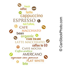 Coffee wall - List of coffee types design. Vector...