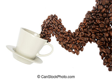Coffee Wave