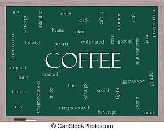 Coffee Word Cloud Concept on a Blackboard