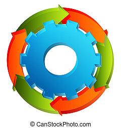 Cog Wheel Arrow Chart