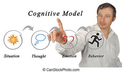 Cognitive Mode