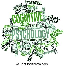 Cognitive psychology - Abstract word cloud for Cognitive...