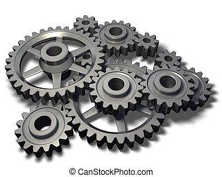 cogwheel, mecanismo