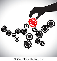 Cogwheels in black & white controlled by red gear by hand(person). This graphic vector illustration represents importance of key person(leader) in the team for the balance & smooth functioning