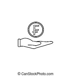 Coin in hand line icon, finance and business
