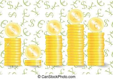 Coin stock value