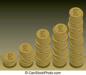 coins graph pound