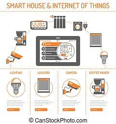 coisas, internet, esperto, casa
