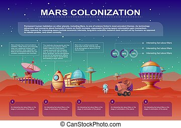 colônia, colonização, infographics., vetorial, marte, caricatura, futurista