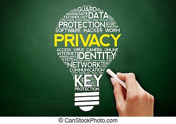 colagem, bulbo, palavra, nuvem, privacidade