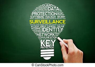 colagem, bulbo, palavra, nuvem, vigilância