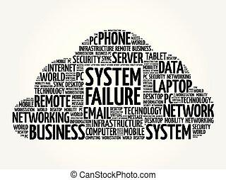 colagem, fracasso, palavra, sistema, nuvem