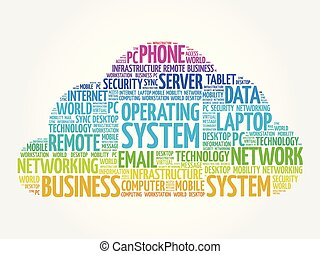 colagem, operando, palavra, sistema, nuvem