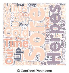 Cold Sores text background wordcloud concept