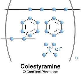 Colestyramine or cholestyramine is a bile acid sequestrant,...