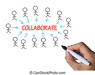 Collaborate On Whiteboard Means Cooperative Work And...