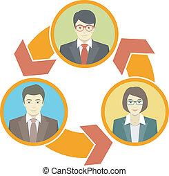 collaboration, concept, business