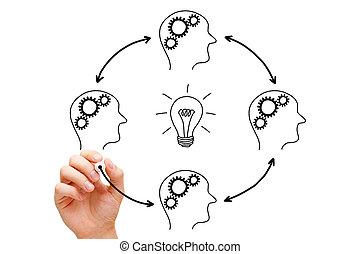 collaboration, concept, créativité