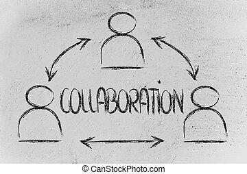 collaboration, conception, à, groupe, de, collègues