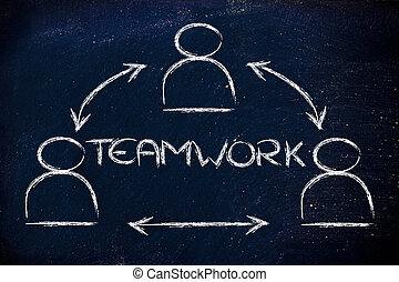 collaboration, conception, à, groupe, de, collaborative, collègues