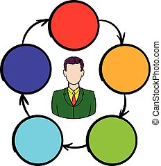 collaboration, coopération, association, icône