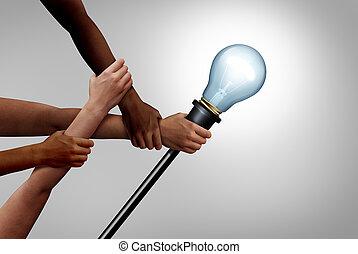 collaboration, créativité