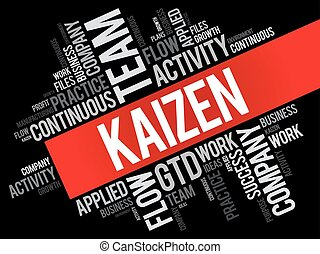 collage, kaizen, słowo, chmura