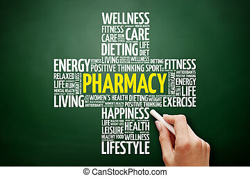 collage, mot, nuage, pharmacie