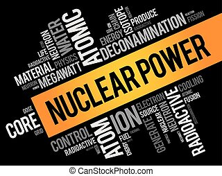 collage, nuclear, palabra, potencia, nube