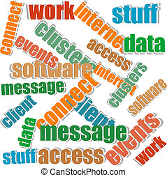 collage of different words on a white background on business topics