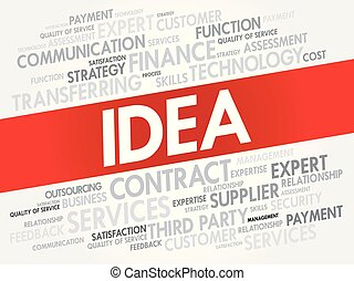 collage, palabra, idea, nube
