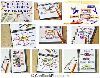 collage, proces, flowchart