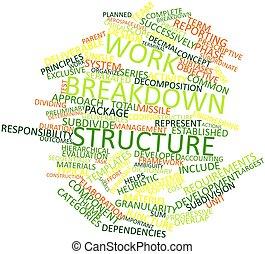collasso, lavoro, parola, struttura, nuvola