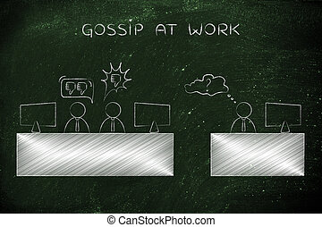 colleagues talking negatively about a third person, gossip at work