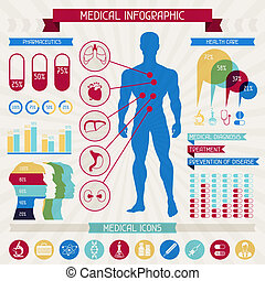 collection., medisch, infographic, communie
