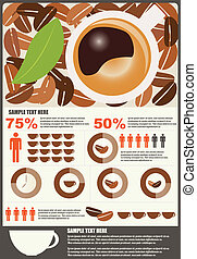 Collection of coffee infographics