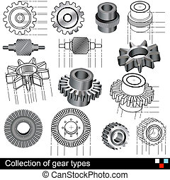 Collection of gear types