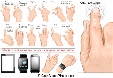 Collection of multi-touch gestures